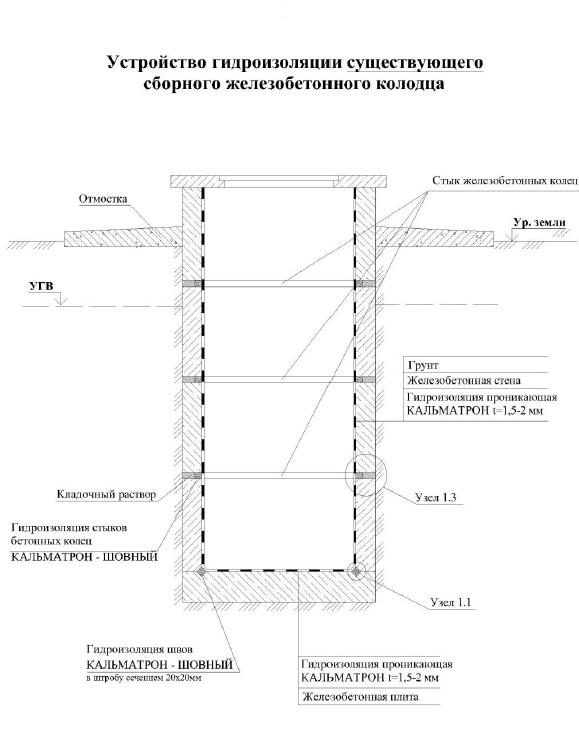 """""""Аква-Стоп"""" - Пенза - Гидроизоляция колодцев, приямков"""